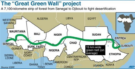 green wall project africa