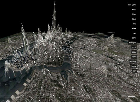 Invisible Cities Data Visualization 1