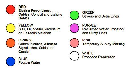 street color decoder rings