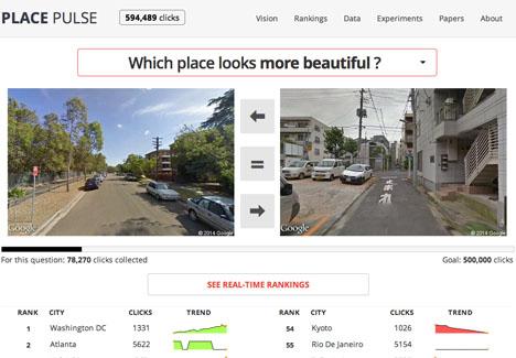 Crowdsourced City Place Pulse