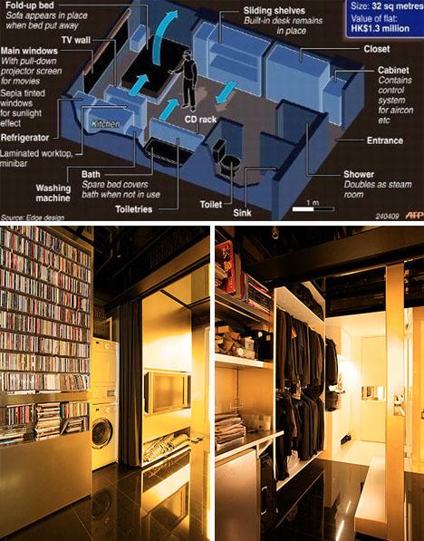 Transforming Interiors 21 Rooms in 1 -2