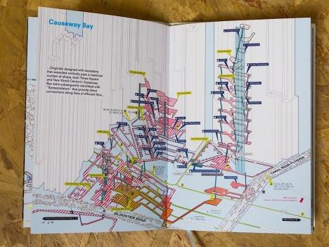 hong kong underground network