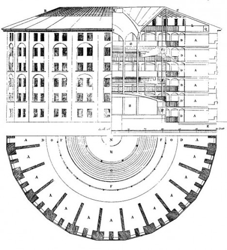 panopticon model prison diagrams