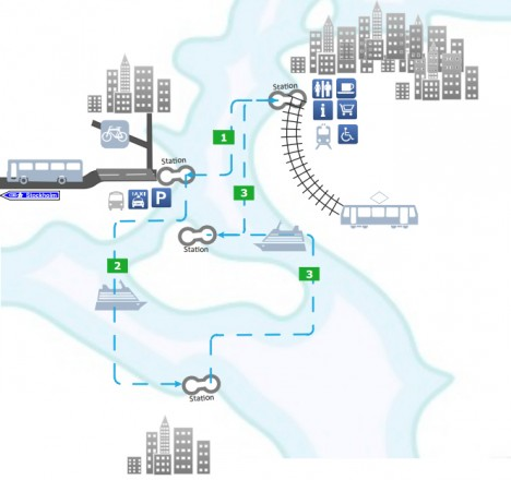 water bus flow diagram