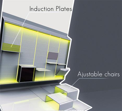 Modular Kitchens InFold 2