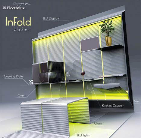 Modular Kitchens InFold