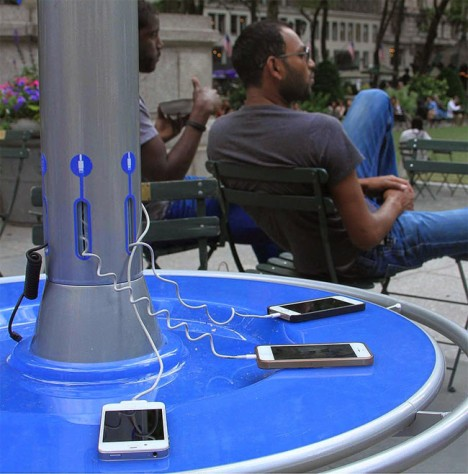 CityCharge Solar Charging Stations 6