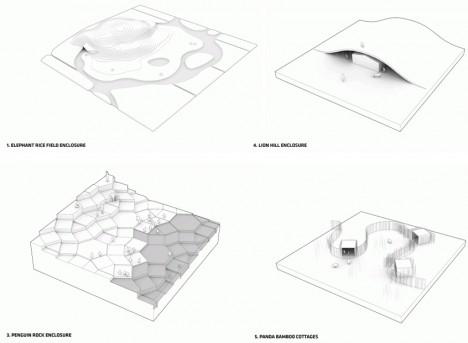 big zoo habitat examples copy