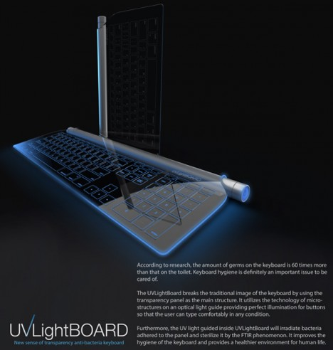 Keyboards UV Light