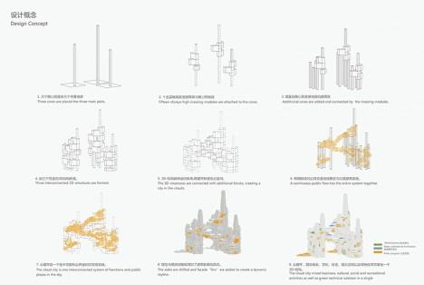 cloud city design concept