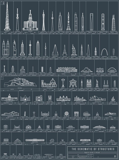pop charts architectural poster