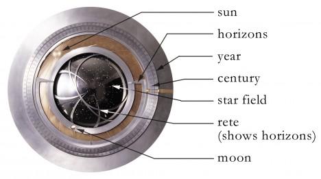 10000 year clock face