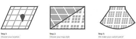 custom shirt steps process