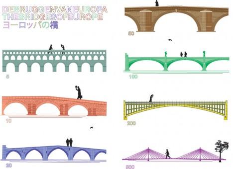 fictional bridge illustration