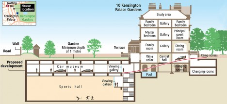 london basement expansion diagram