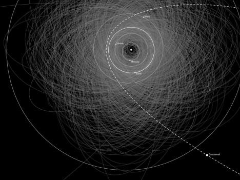 comet runner orbital paths