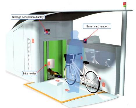 underground bike storage system