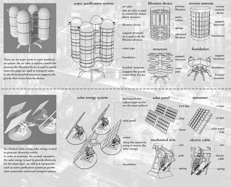 pripyat active system designs