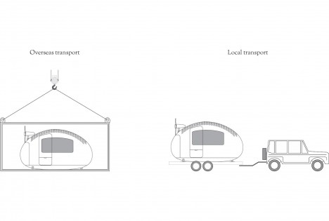 ecocapsule transportation options