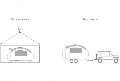 ecocapsule transportation options