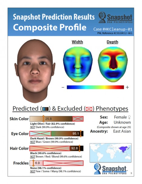 snapshot dna phenotyping