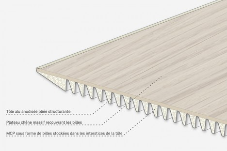 temperature furniture structural design