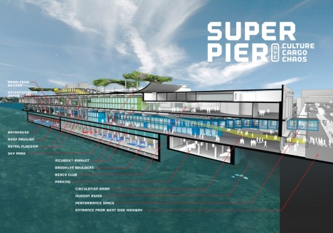 superpier usage diagram