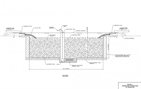 Underwater homes deserted basements as stormwater for Cistern plans