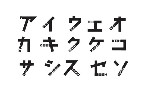 phonetikana phonetic japanese alphabet