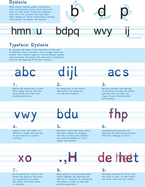 dyslexie design strategy