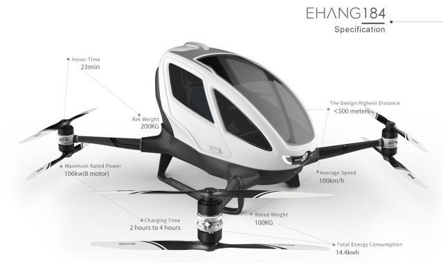 future cars passenger drone
