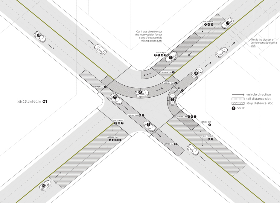 driverless car intersection