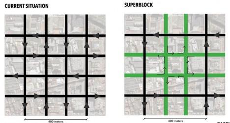 superblock 2