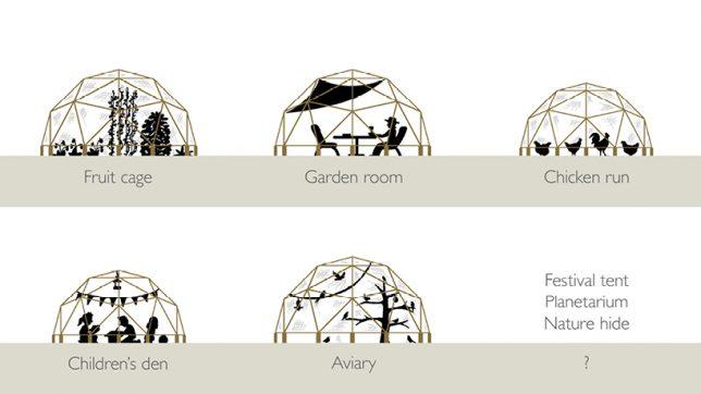dome-uses
