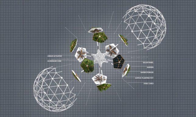 garden-module-prototype-plan