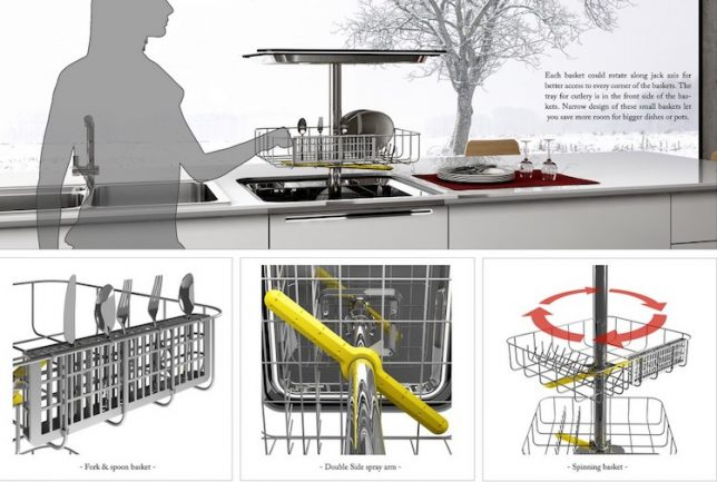 future-dishwasher-design