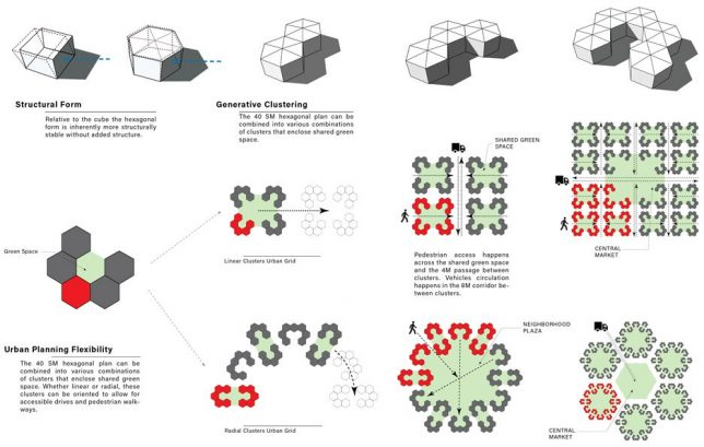 Rethinking The Refugee Camp 8 Architectural Proposals For